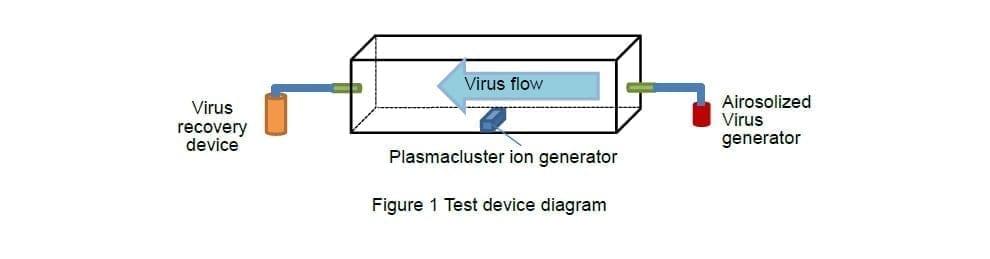 plasmacluster