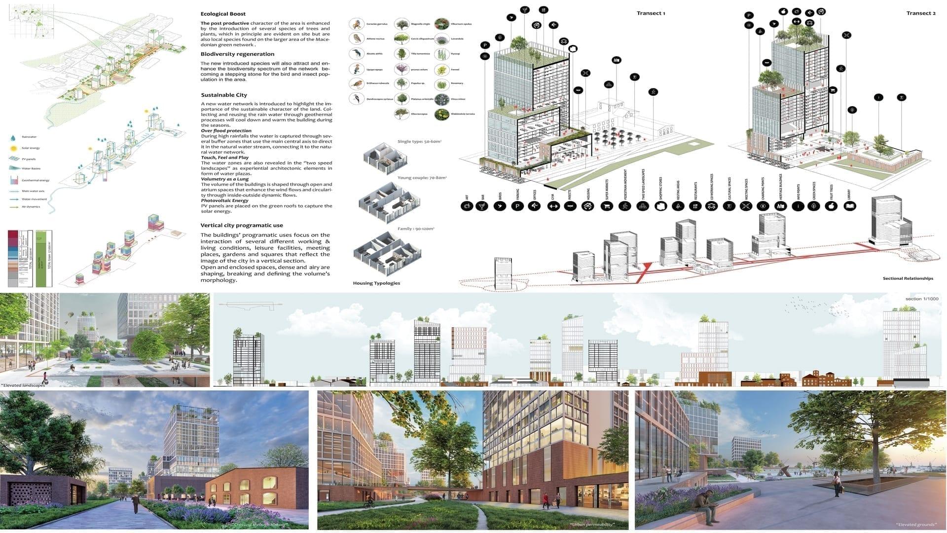 5th Prize De–fragmenting the Productive City 2 1920X1080 - ArXellence 2: participare impresionantă la Competiția de Arhitectură realizată de ALUMIL pentru crearea noului Central Business District (CBD) din Salonic, Grecia